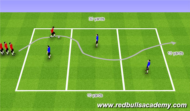 Football/Soccer Session Plan Drill (Colour): MT3