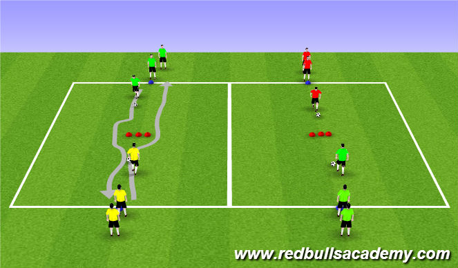 Football/Soccer Session Plan Drill (Colour): MT1