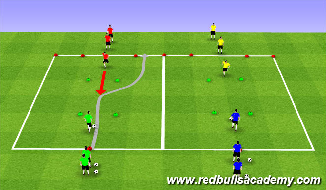 Football/Soccer Session Plan Drill (Colour): MT2