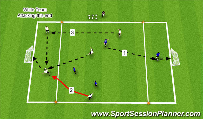 Football/Soccer Session Plan Drill (Colour): 4 v 4 with End Zones