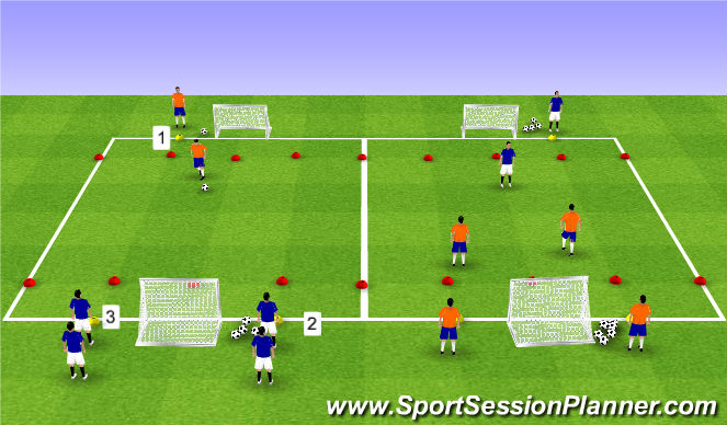 Football/Soccer Session Plan Drill (Colour): Progressions 2v1 &