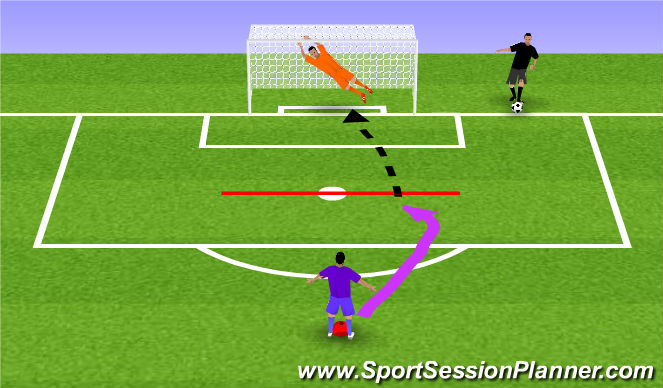 Football/Soccer Session Plan Drill (Colour): Range building shooting