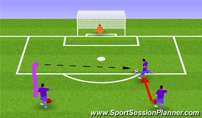 Football/Soccer Session Plan Drill (Colour): Pass/recieve and finish