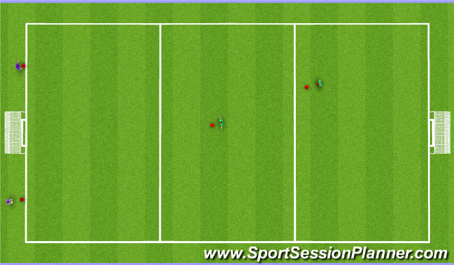 Football/Soccer Session Plan Drill (Colour): Double or cover
