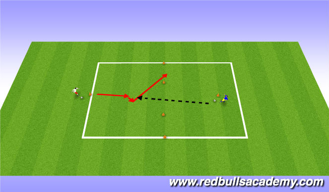 Football/Soccer Session Plan Drill (Colour): Technical semi-oppsed