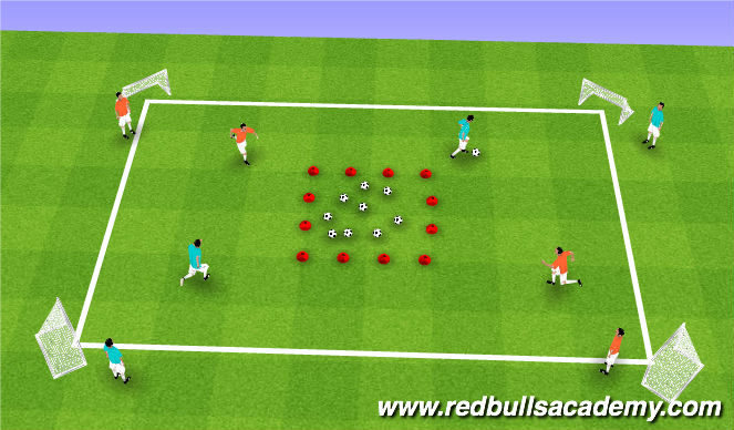 Football/Soccer Session Plan Drill (Colour): Hungry Hungry Hippo