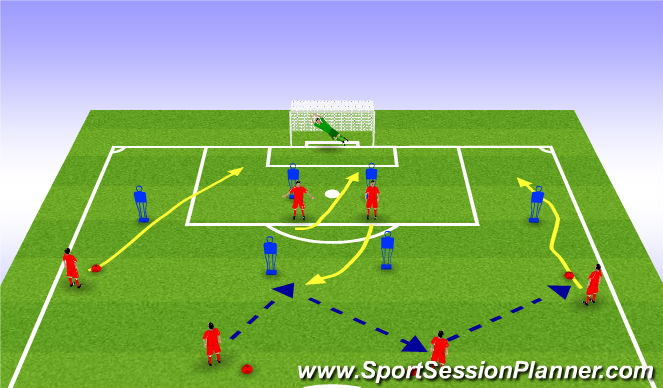 Football/Soccer Session Plan Drill (Colour): Uefa B Crossing & Finishing Component 1