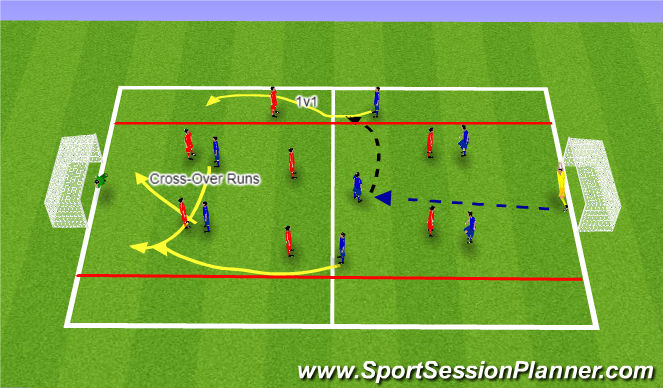 Football/Soccer Session Plan Drill (Colour): Uefa B Crossing & Finishing Component 2