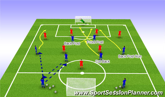 Football/Soccer Session Plan Drill (Colour): Uefa B Crossing & Finishing Phase of Play