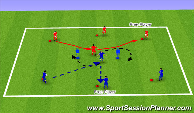 Football/Soccer Session Plan Drill (Colour): Uefa B Striker Movement Warm-Up
