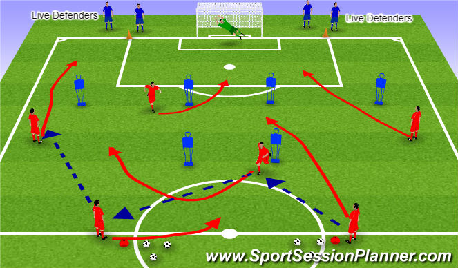 Football/Soccer Session Plan Drill (Colour): Uefa B Striker Movement Component 1