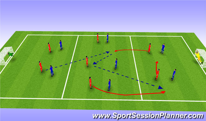 Football/Soccer Session Plan Drill (Colour): Uefa B Striker Movement Component 2