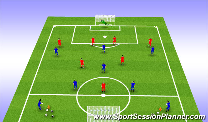 Football/Soccer Session Plan Drill (Colour): Uefa B Striker Movement Phase of Play