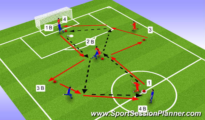 Football/Soccer Session Plan Drill (Colour): Passing/Receiving 1