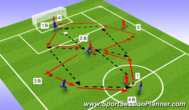 Football/Soccer Session Plan Drill (Colour): Variation 1
