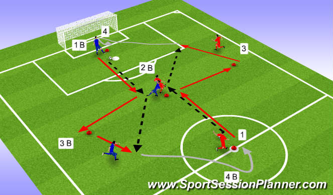 Football/Soccer Session Plan Drill (Colour): Variation 3 - Six Players