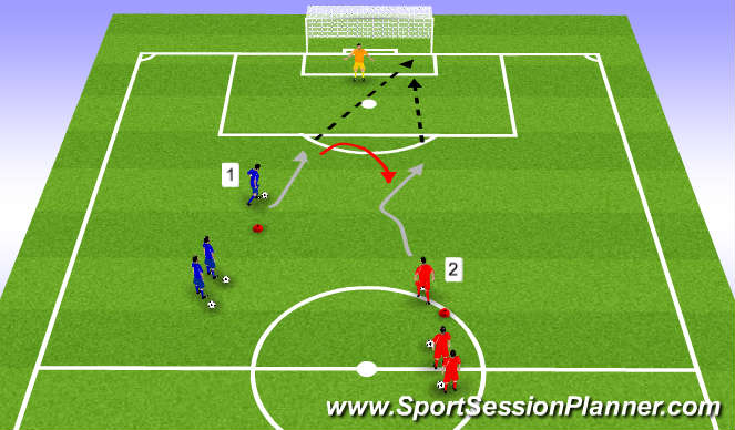 Football/Soccer Session Plan Drill (Colour): 2 Shooters with 1v1