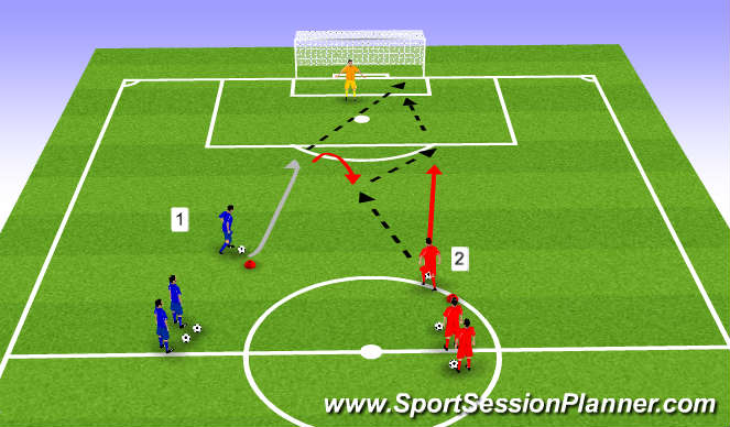Football/Soccer Session Plan Drill (Colour): 2 Shooters with Combination