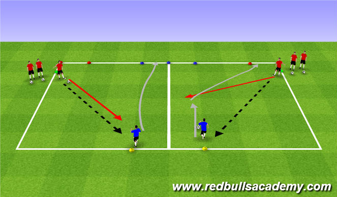 Football/Soccer Session Plan Drill (Colour): Maint Theme 1