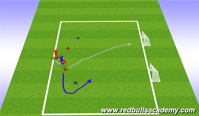 Football/Soccer Session Plan Drill (Colour): Activity 3