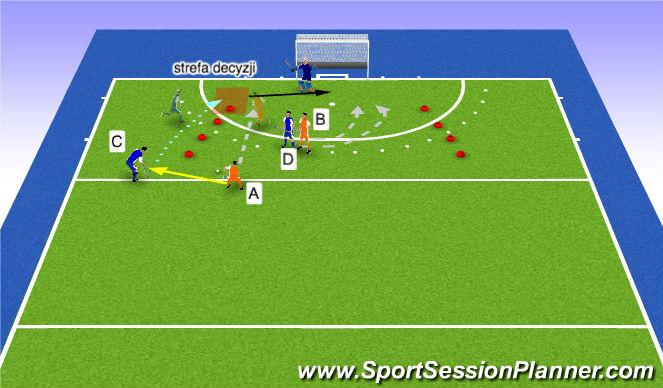 Hockey Session Plan Drill (Colour): 2v2 w lewym sektorze PS