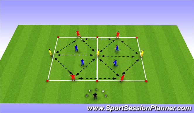 Football/Soccer Session Plan Drill (Colour): 4 v 4 (+ 3 Neutrals)