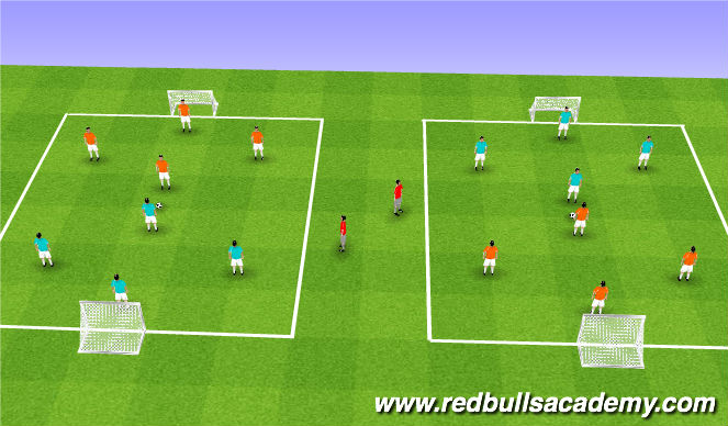 Football/Soccer Session Plan Drill (Colour): GAME: 4v4