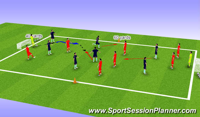 Football/Soccer Session Plan Drill (Colour): Quick Passing in a SSG