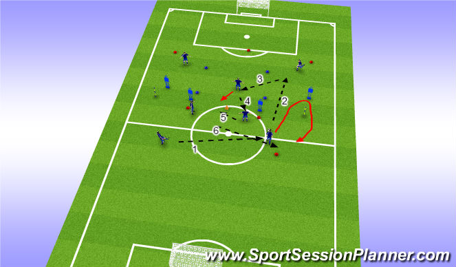 Football/Soccer Session Plan Drill (Colour): Passing into the forwards combination
