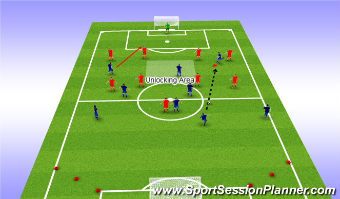 Football/Soccer Session Plan Drill (Colour): Phase of Play - Unlocking the forwards