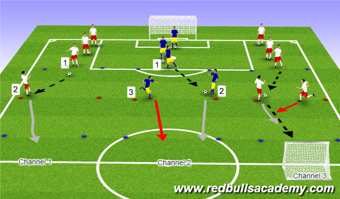 Football/Soccer Session Plan Drill (Colour): Channel Game