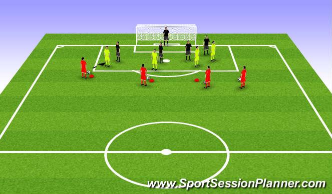 Football/Soccer Session Plan Drill (Colour): Screen 3 Defending 4v4