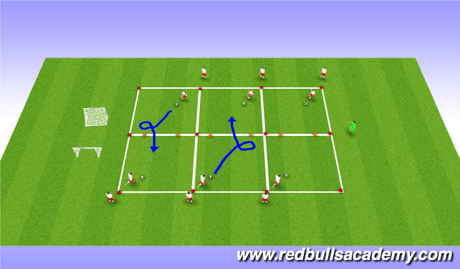 Football/Soccer Session Plan Drill (Colour): Outside Cut (No Pressure)