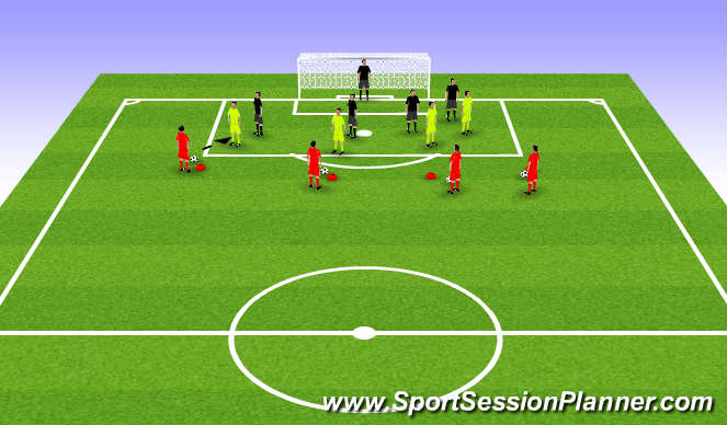 Football/Soccer Session Plan Drill (Colour): Screen 3 Defending 4v4