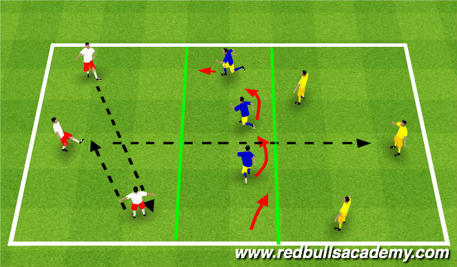 Football/Soccer Session Plan Drill (Colour): Main (1)