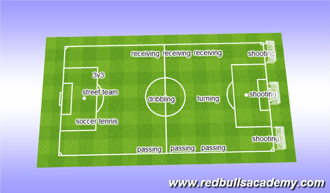 Football/Soccer Session Plan Drill (Colour): YSF