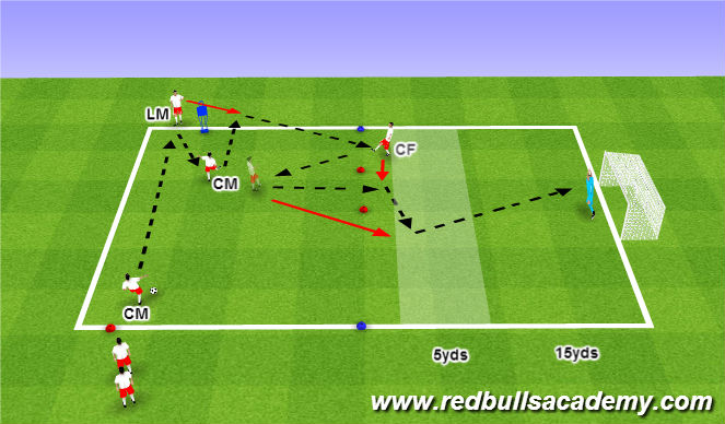 Football/Soccer Session Plan Drill (Colour): Combination to Score