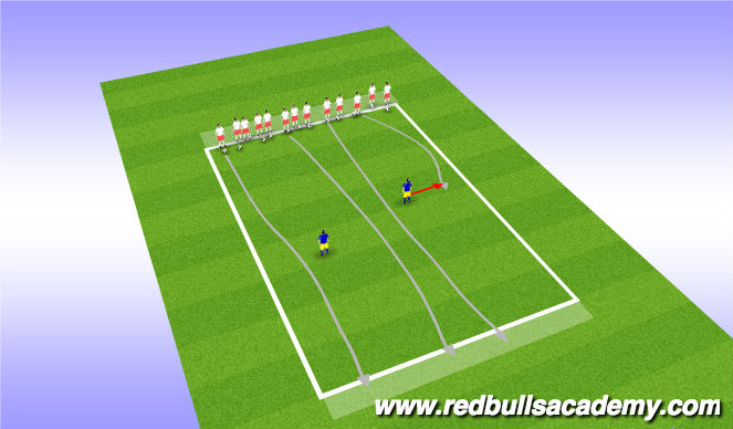 Football/Soccer Session Plan Drill (Colour): Sharks & Minnows