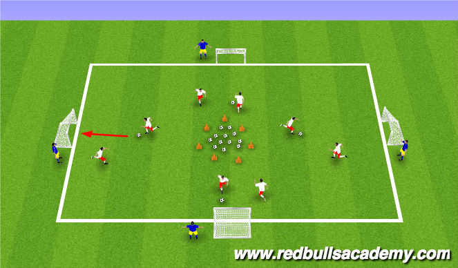 Football/Soccer Session Plan Drill (Colour): Hungry Hungry Hippos