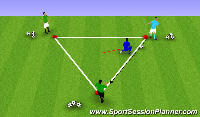 Football/Soccer Session Plan Drill (Colour): 1 vs. 1 Warm UP
