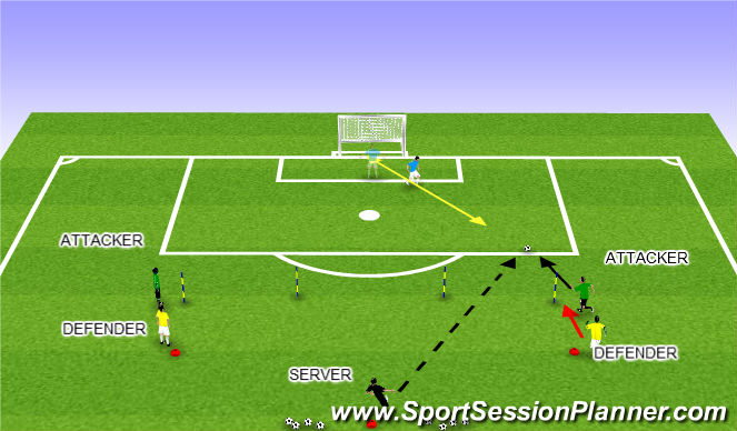 Football/Soccer Session Plan Drill (Colour): Functional 1vs. 1 (b)