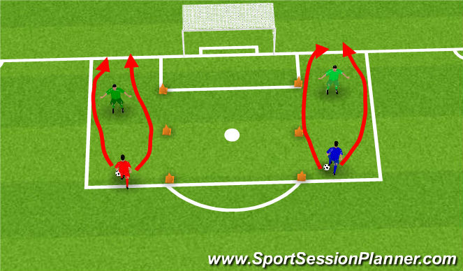 Football/Soccer Session Plan Drill (Colour): Blocked session