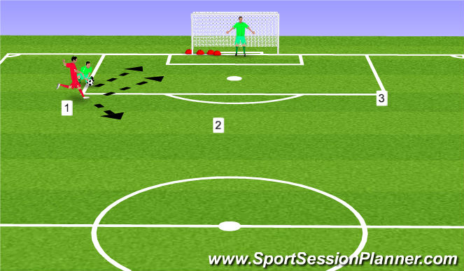 Football/Soccer Session Plan Drill (Colour): 1v1 decision making