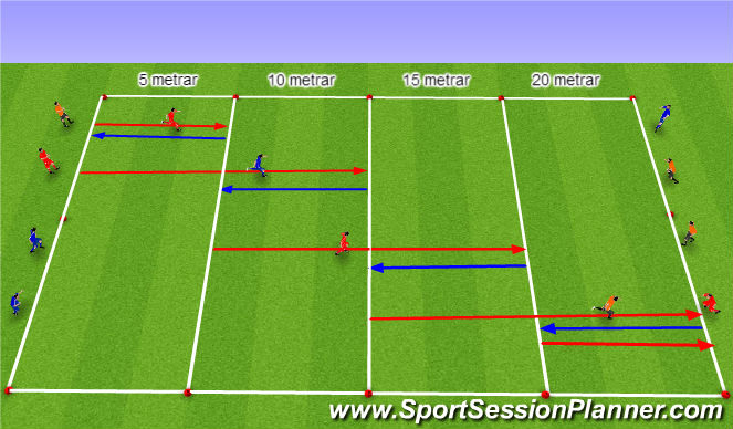 Football/Soccer Session Plan Drill (Colour): Líkamlegþjálfu: