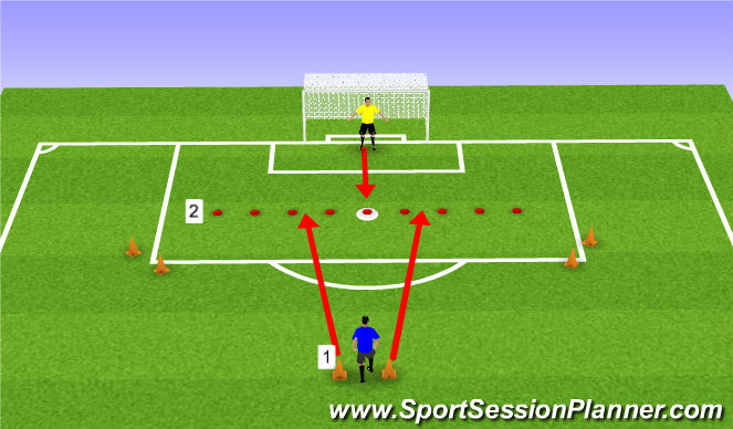 Football/Soccer Session Plan Drill (Colour): Break Aways