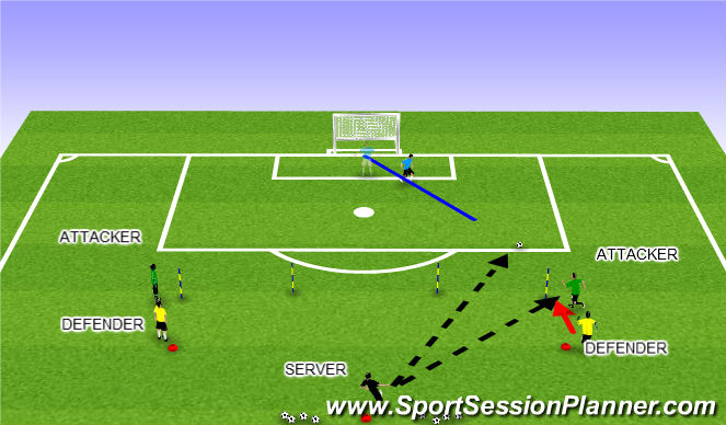 Football/Soccer Session Plan Drill (Colour): Functional 1vs. 1 (c)