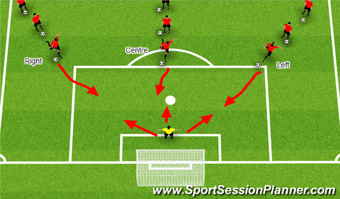 Football/Soccer Session Plan Drill (Colour): Multiple shots