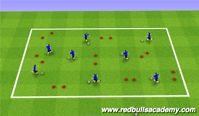 Football/Soccer Session Plan Drill (Colour): Gates Turning
