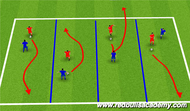 Football/Soccer Session Plan Drill (Colour): 1 vs 1 time - 10 minutes
