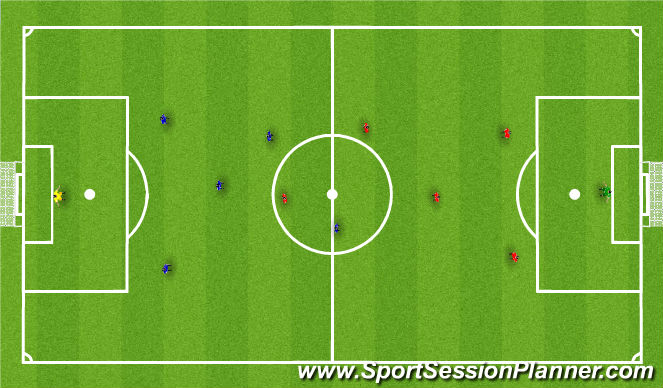 Football/Soccer Session Plan Drill (Colour): Two-ball match